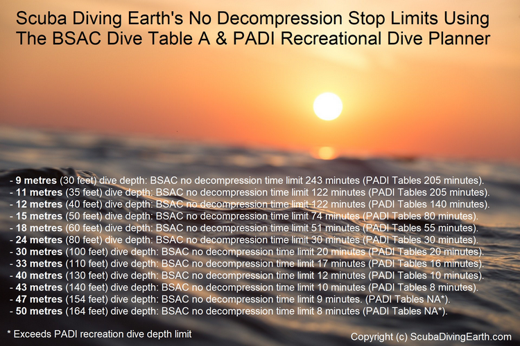 BSAC and PADI tables for no decompression stop limits