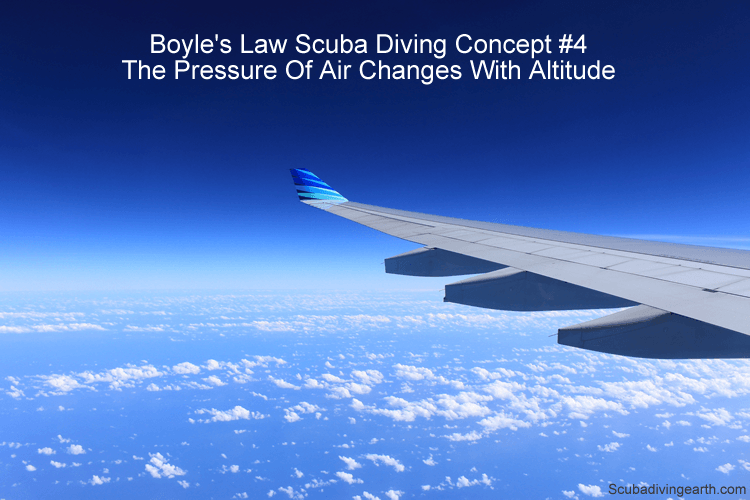 Boyle's Law scuba diving concept #4 - The pressure of air changes with altitude
