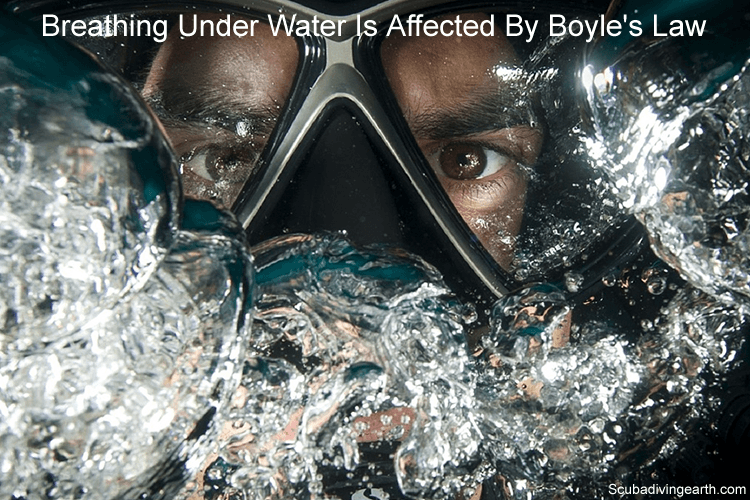 Breathing under water is affected by Boyle's law