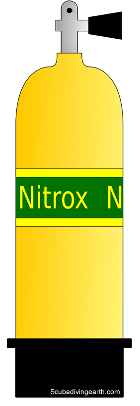 What are the advantages of nitrox diving - Why is Nitrox better for diving